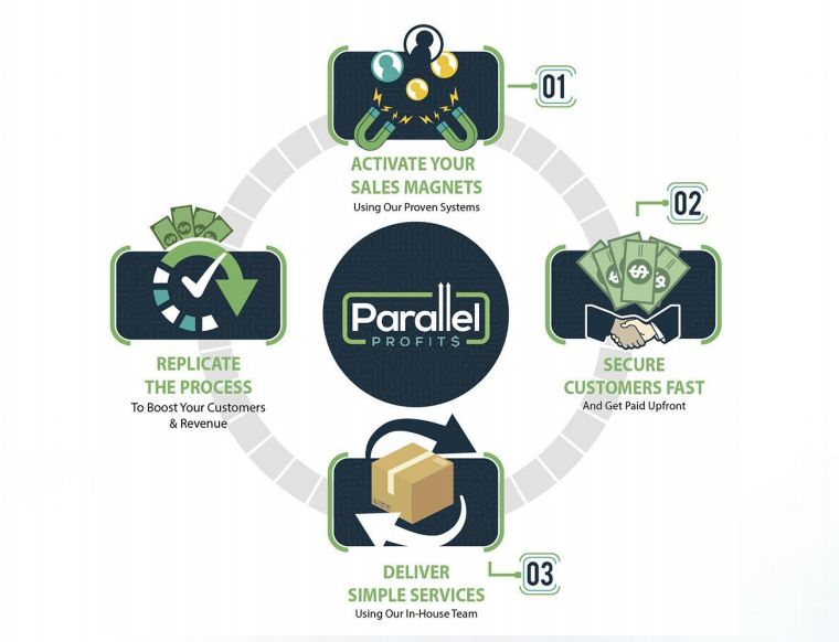 Parallel-Profits-2