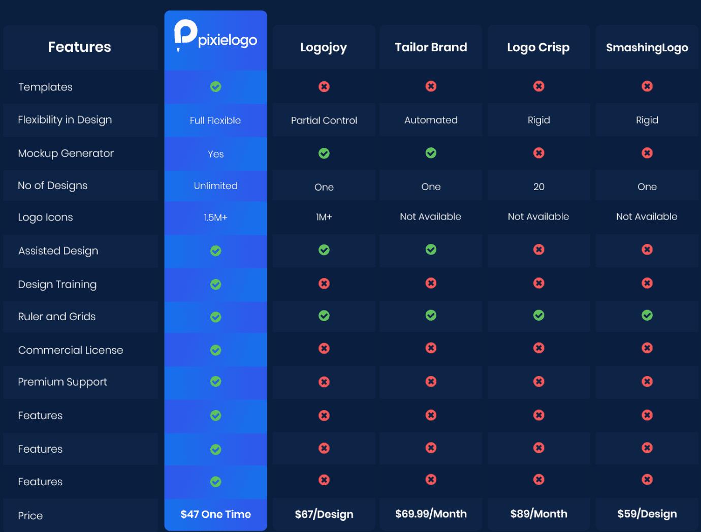 PixieLogo-comparion