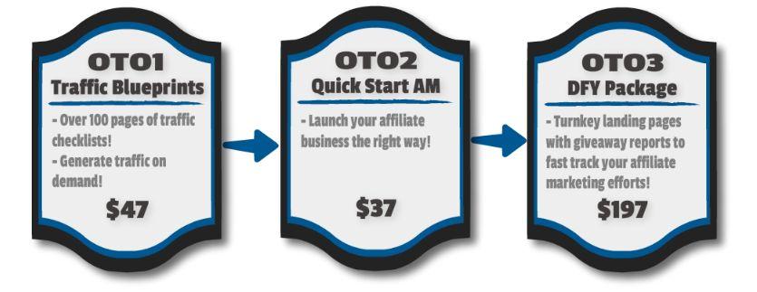 Traffic-Outbreak-OTO