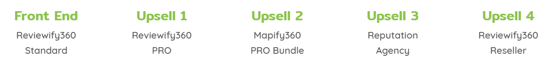 Reviewify360-review-upsells