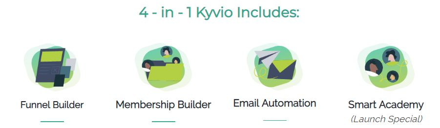 kyvio-review-Features