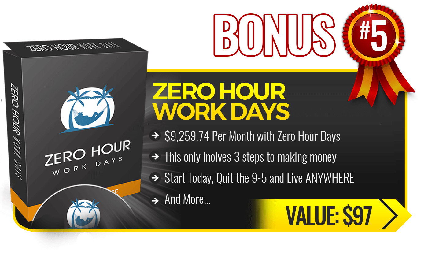 5. Zero Hours Work Days