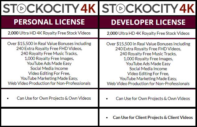 Stockocity-4K-Review-Price