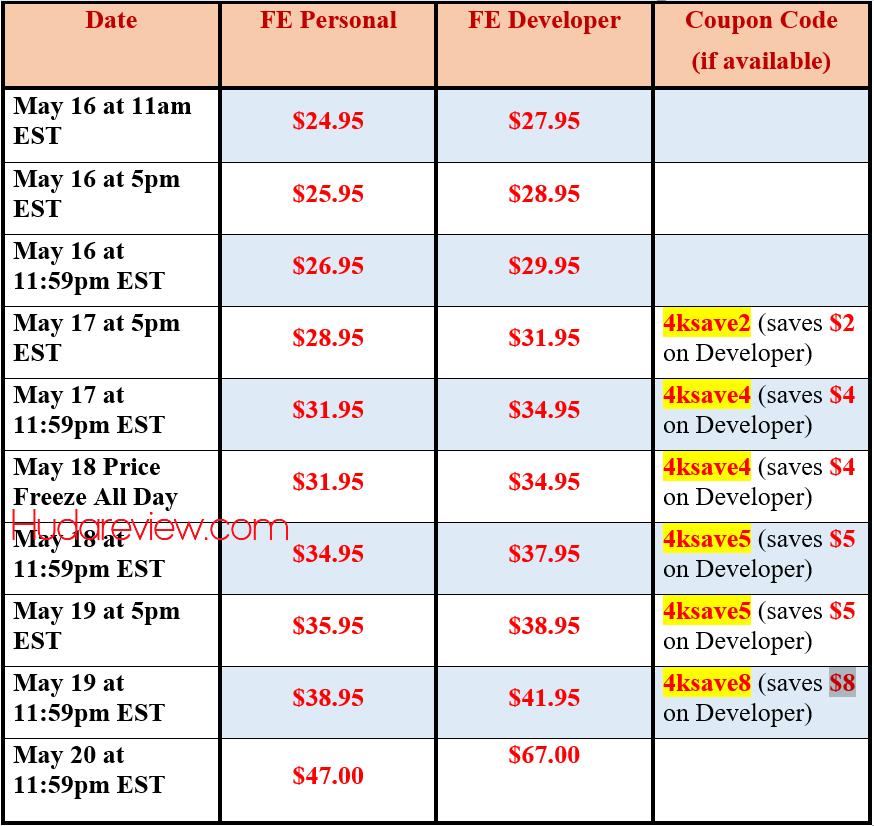 Stockocity-4K-Review-Price2