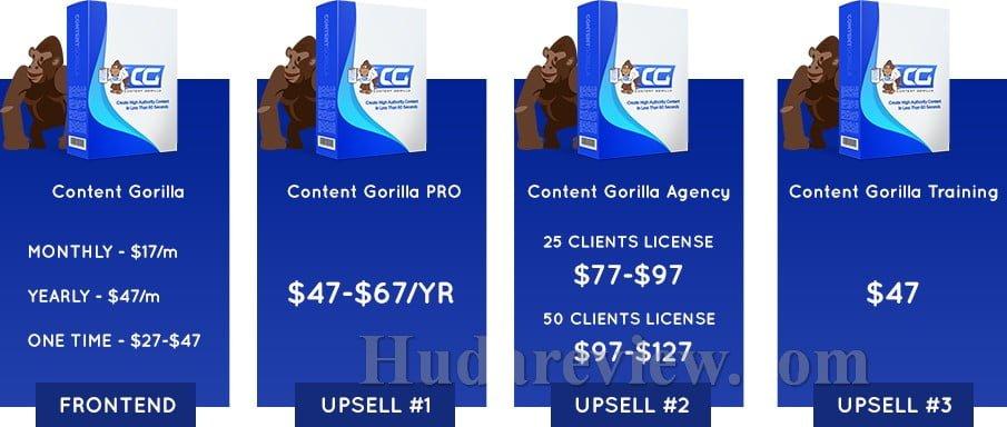 Content-Gorilla-Review-Funnel