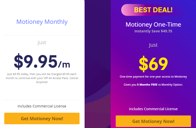 Motioney-Review-Price