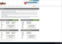 Automated Profit Formula Review – The Money-Making Online Route Specifically Designed For You