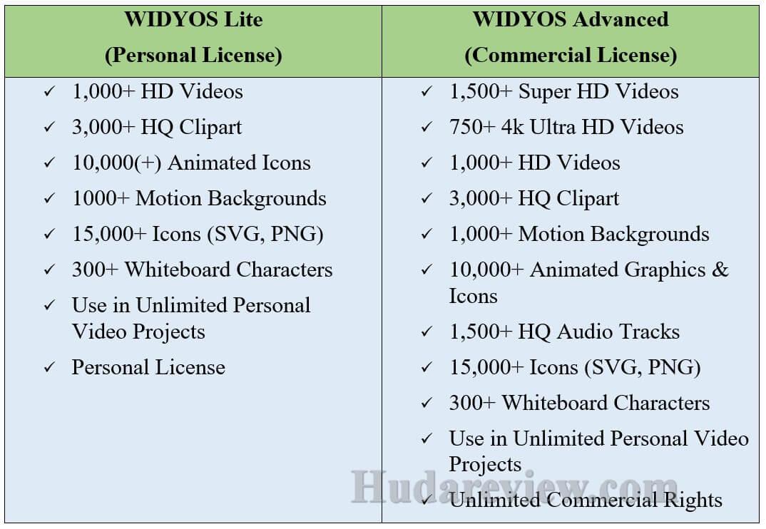 Widyos-Review-Price