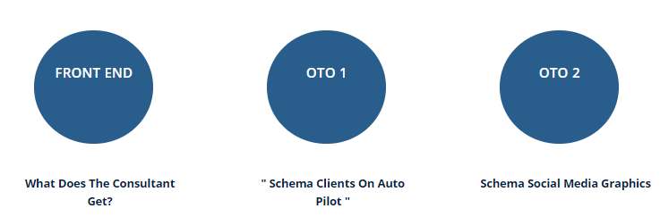 New-Schema-Robo-Pilot-Review-Funnel