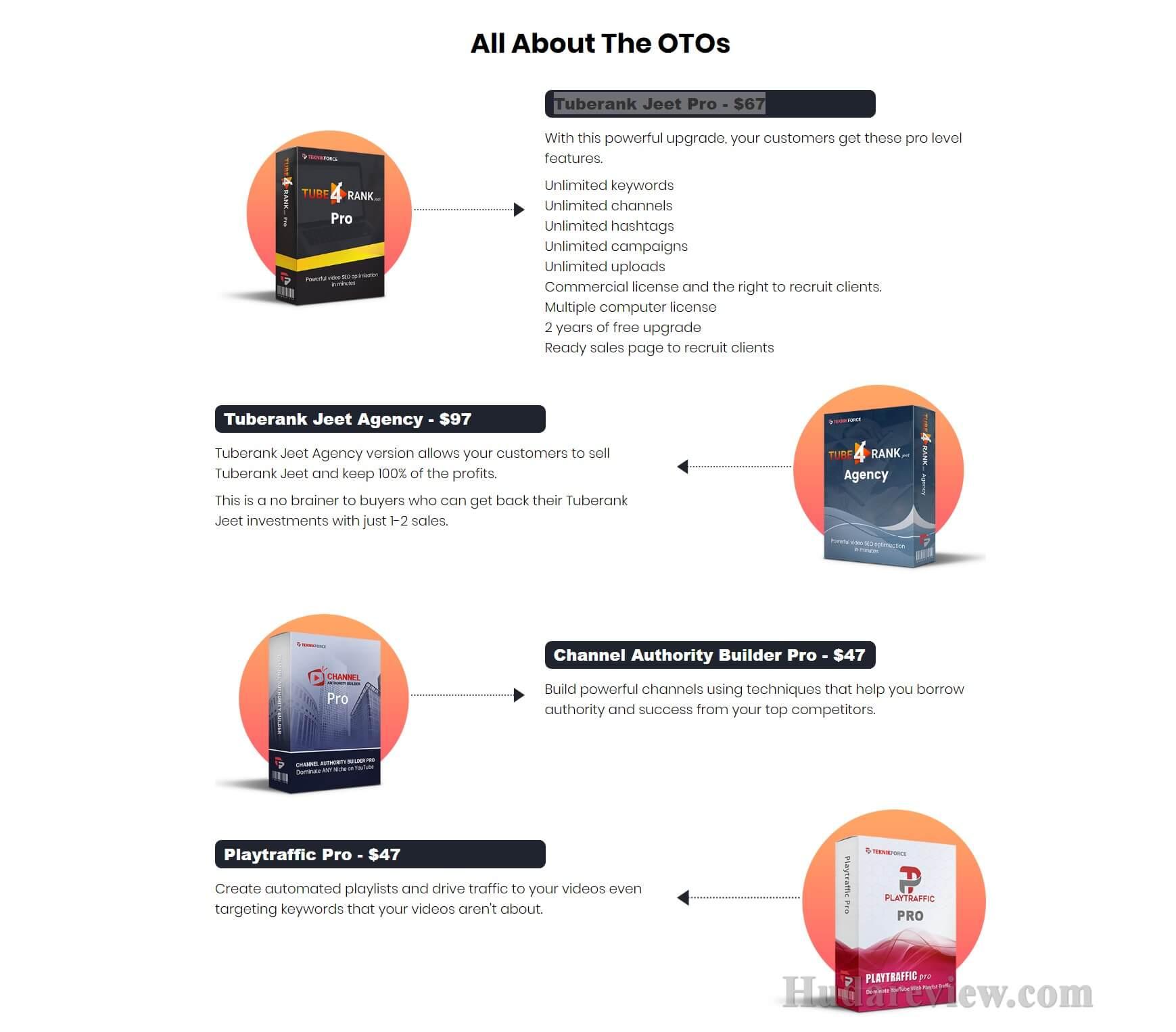 Tube-Jeet-4-Review-Otos