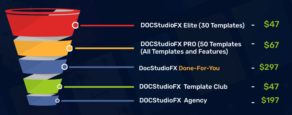 DocStudioFX-Review-Funnels
