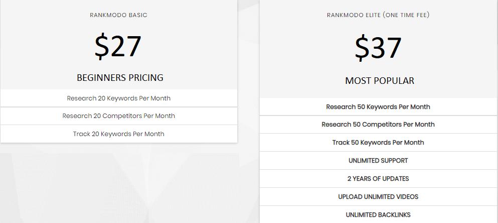 RankModo-Review-Price