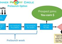 Inner-Profit-Circle-Review-2