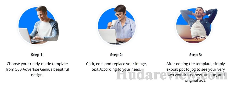 Advertise-Genius-Steps