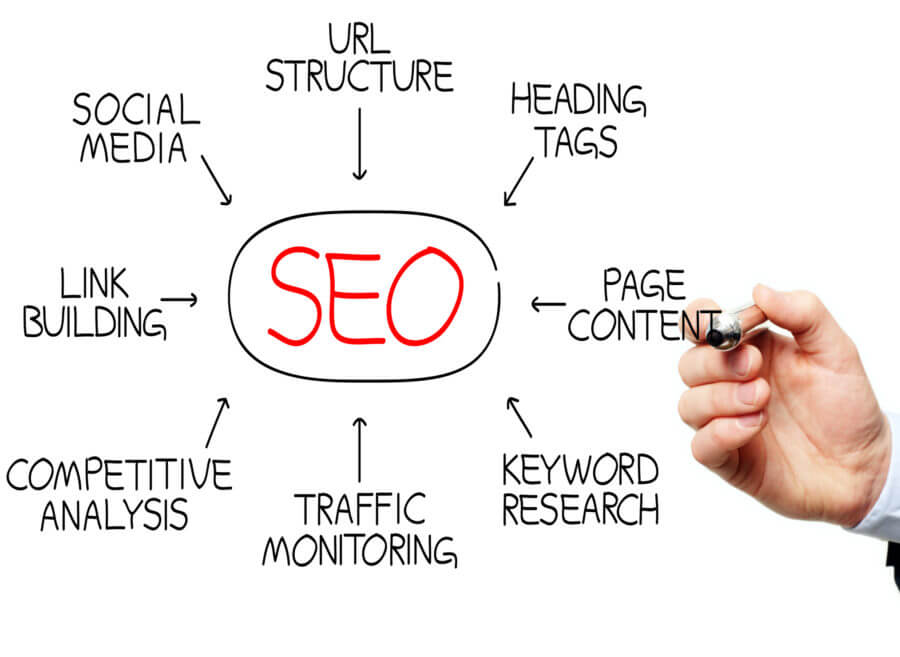 SEO-FROM-A-TO-Z-1