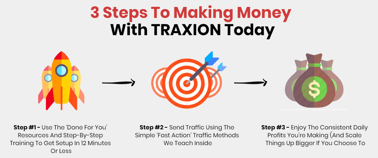 Traxion-Steps