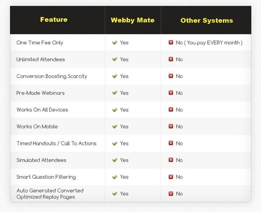 webbymate-comparison