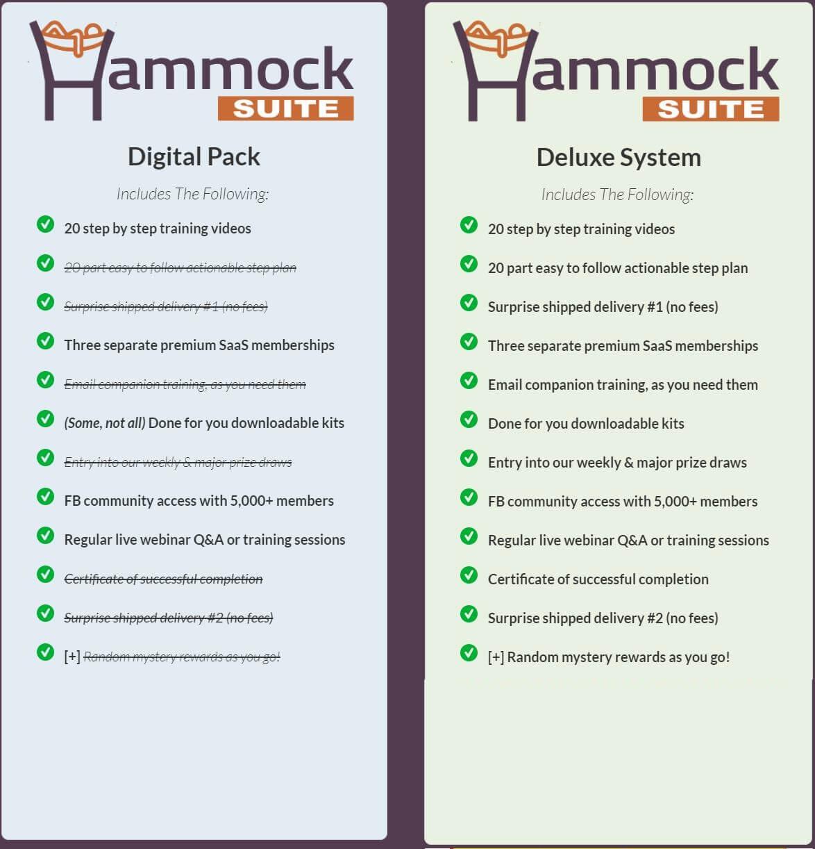 Hammock-Suite-Price