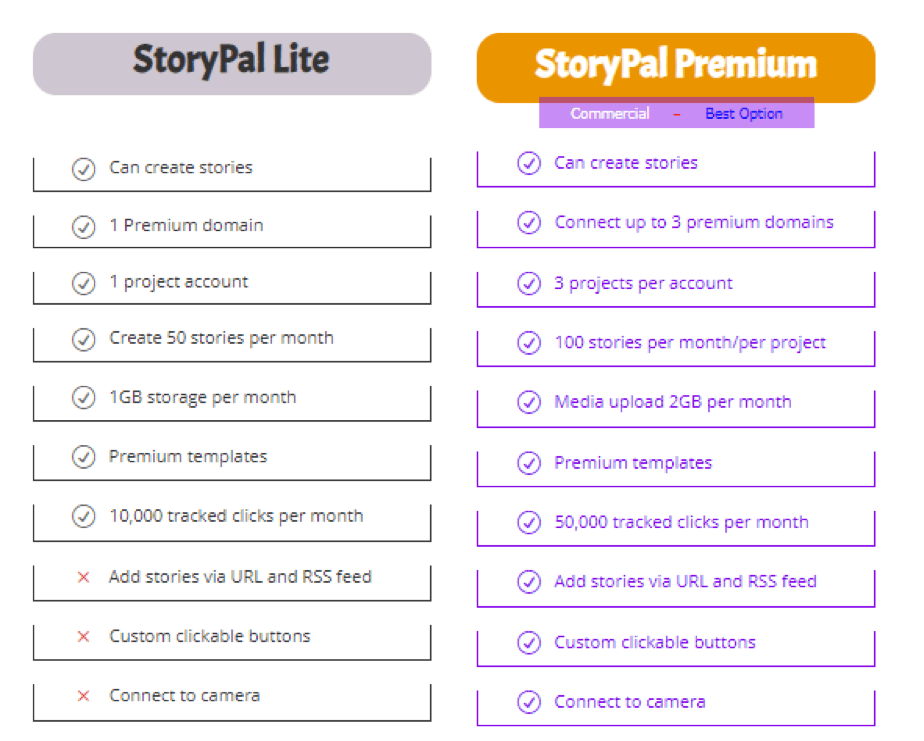 StoryPal-Price