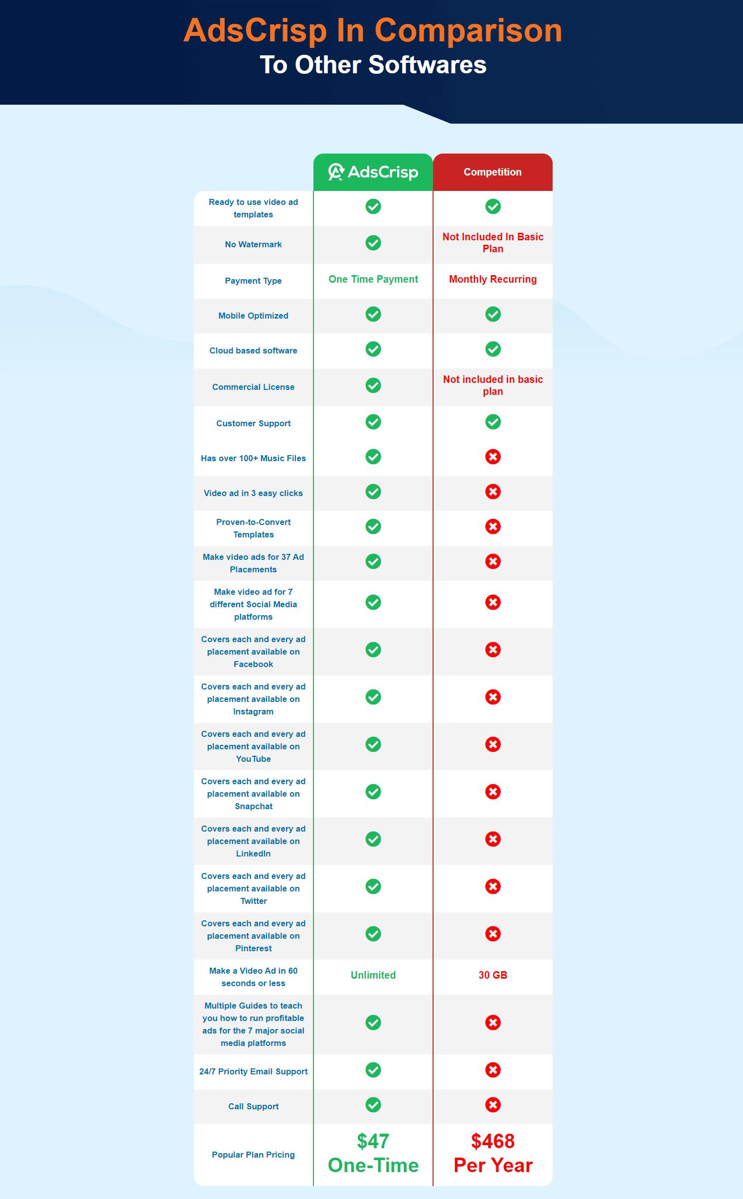 Ascrisp-Review-Comparison