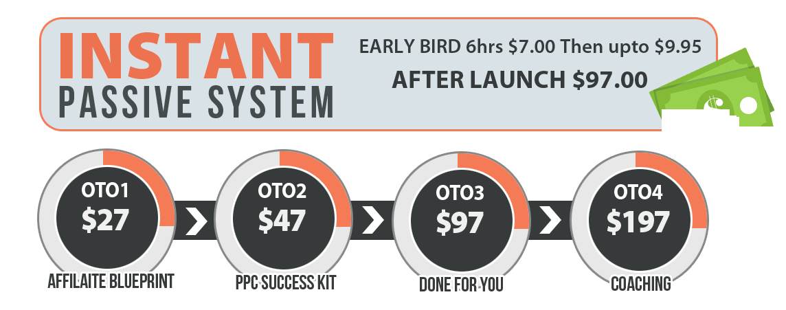 Instant-Passive-System-Review-Funnel
