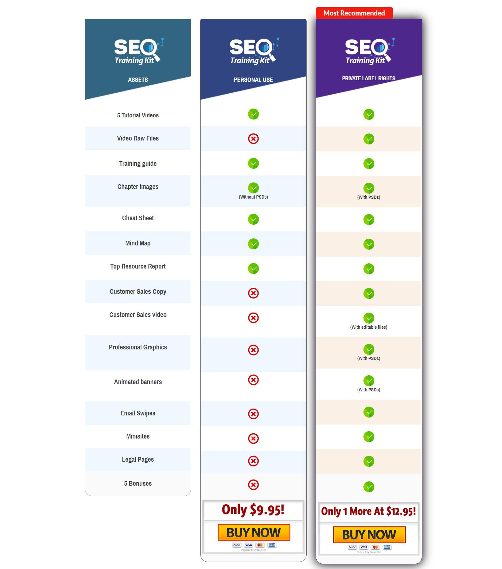 SEO-Training-Kit-Price
