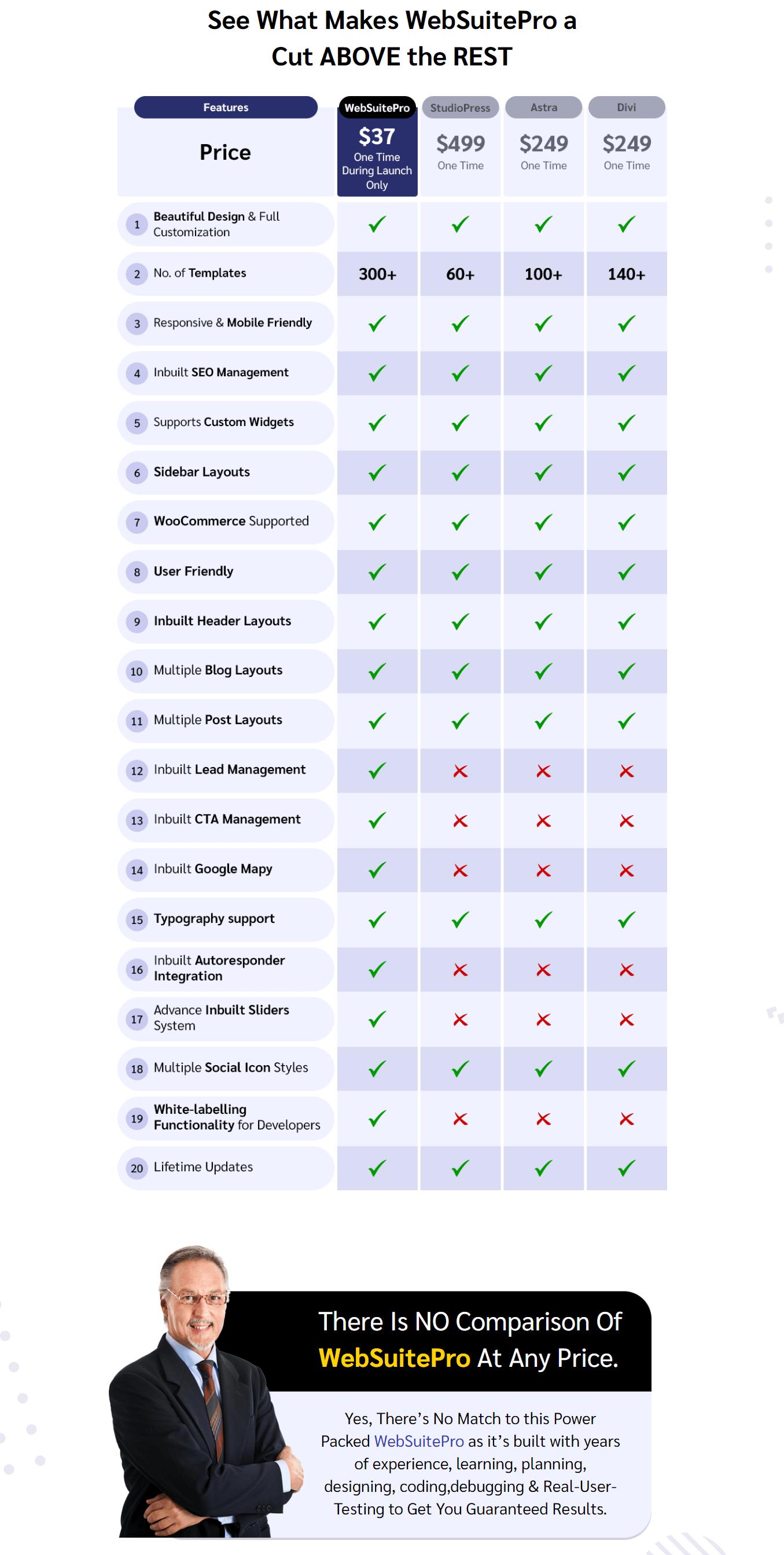 WebSuitePro-Comparison