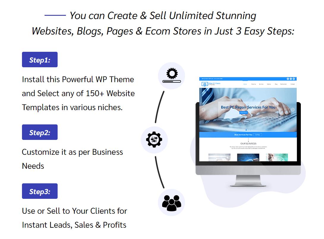 WebSuitePro-Review-Steps