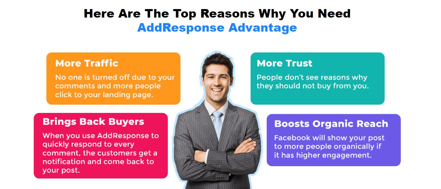 addResponse-Review-3