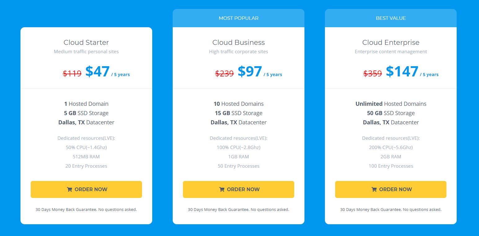 5CloudHost-Price-1
