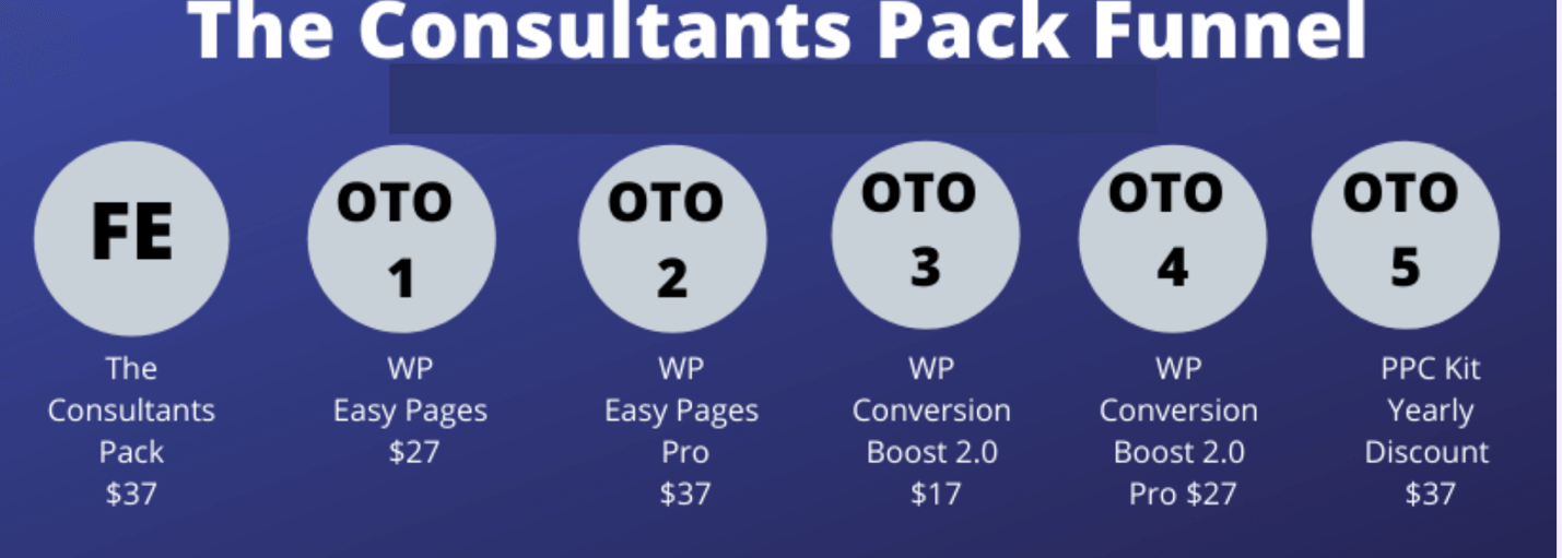 Consultants-Pack-Review-Funnels