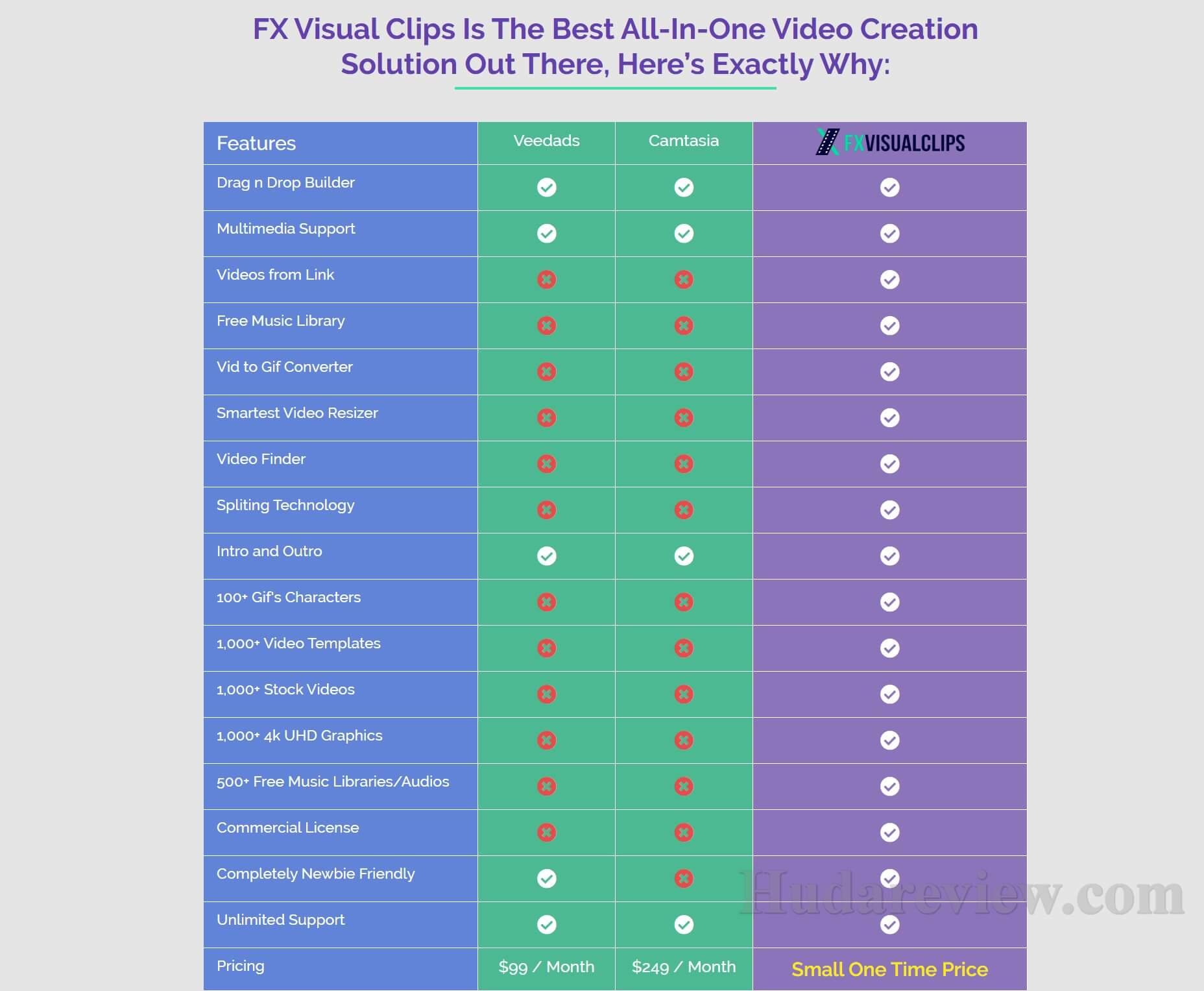 FX-Visual-Clips-Review-Comparison