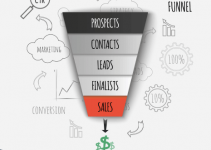 Funnel-Hacking-Live-2020-Notes-Review