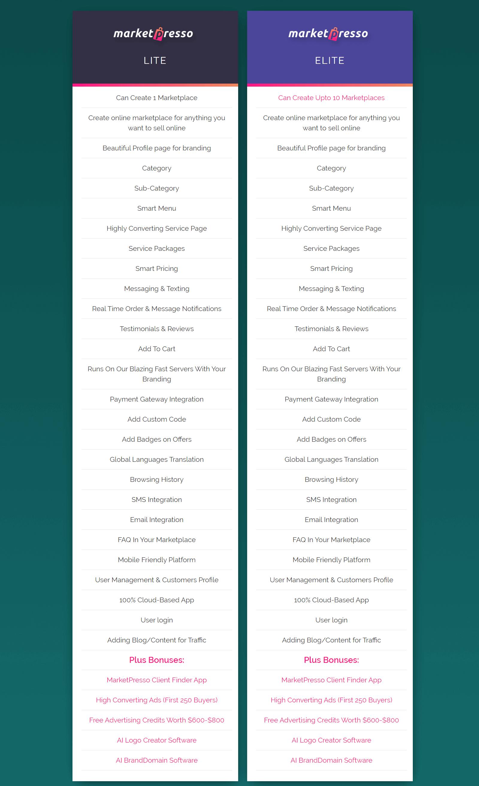 MarketPresso-Price