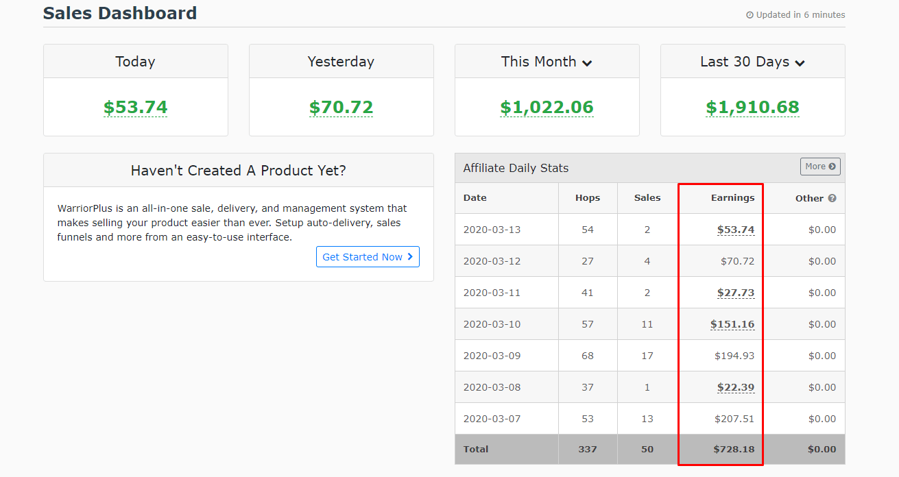 Productz-Profits-Proof