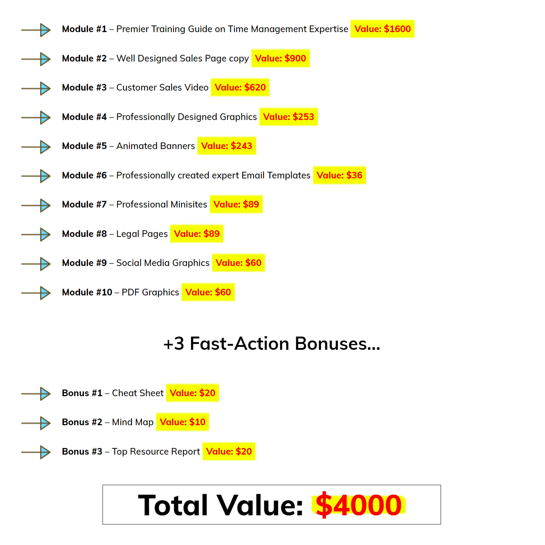 Google-Smart-Ads-Mastery-PLR-Price