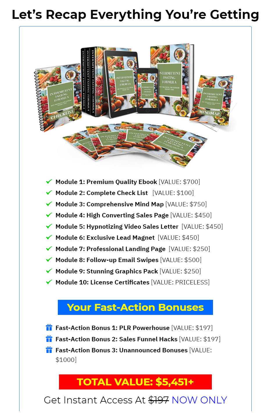 Intermittent-Fasting-Formula-PLR-Price