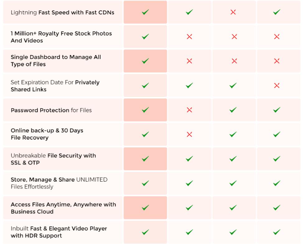 MaxDrive-Reloaded-Comparison-2