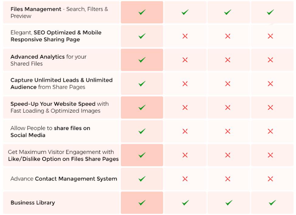 MaxDrive-Reloaded-Comparison-3