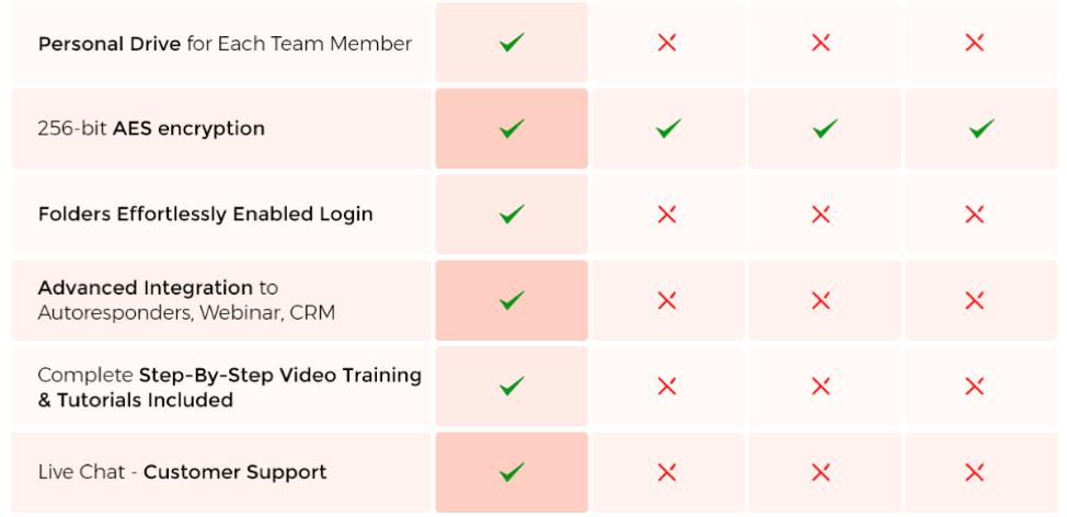 MaxDrive-Reloaded-Comparison-4