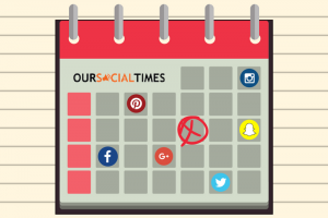 How To Choose The Best Social Media Planning For Your Business?