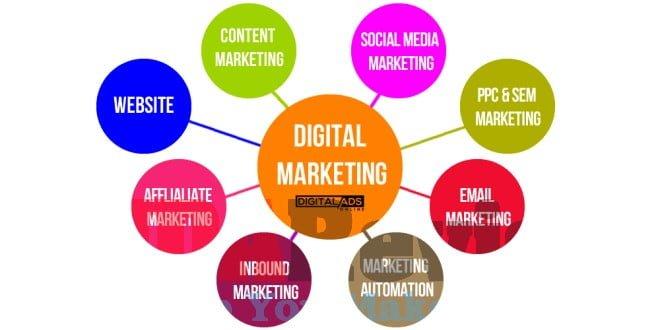 Revealing Digital Marketing Content Trends In 2020