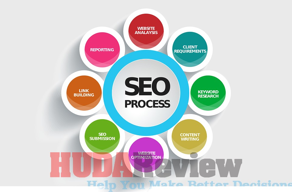 What Is SEO SEO Basic process 6 Benefits Of Web SEO