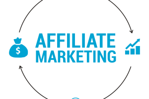 What is affiliate marketing? Not Just The Formula to Make Money Online