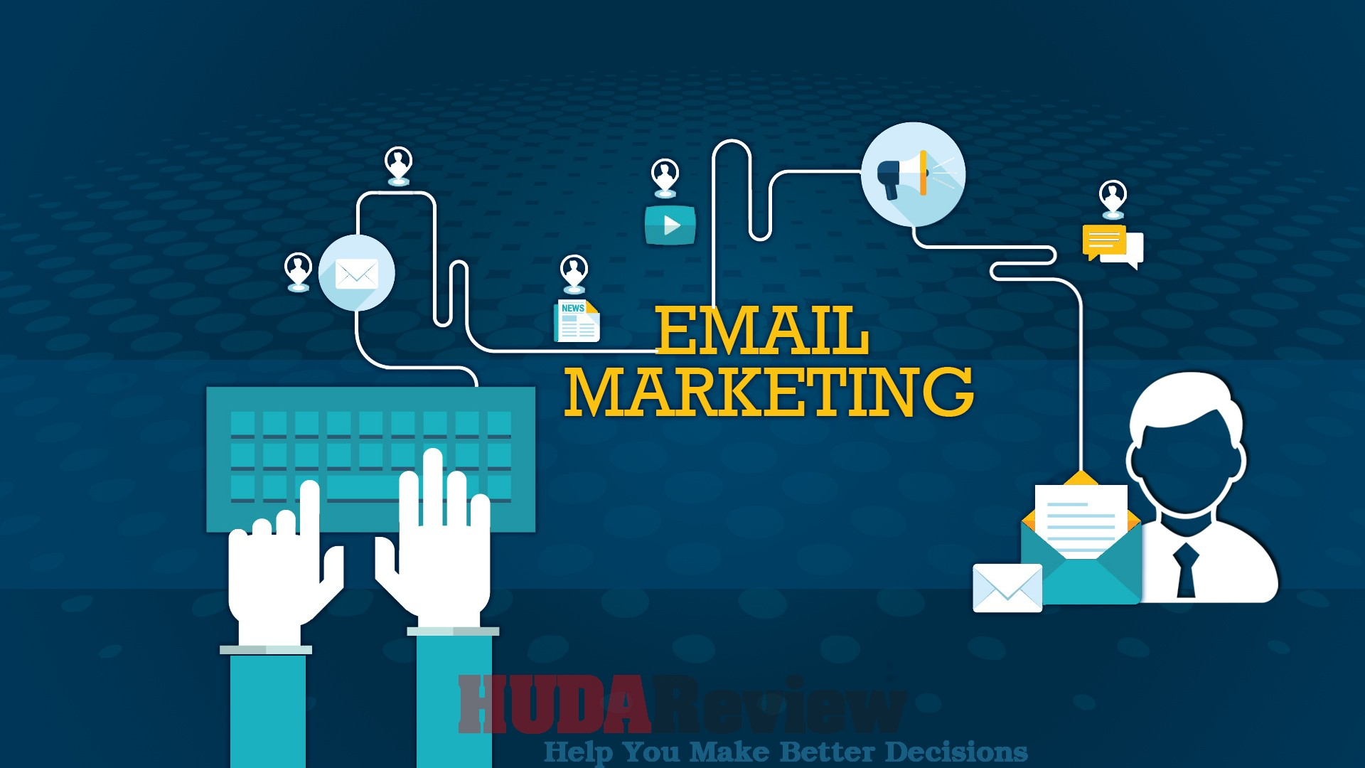What is email marketing Comprehensive Knowledge Effective Tips