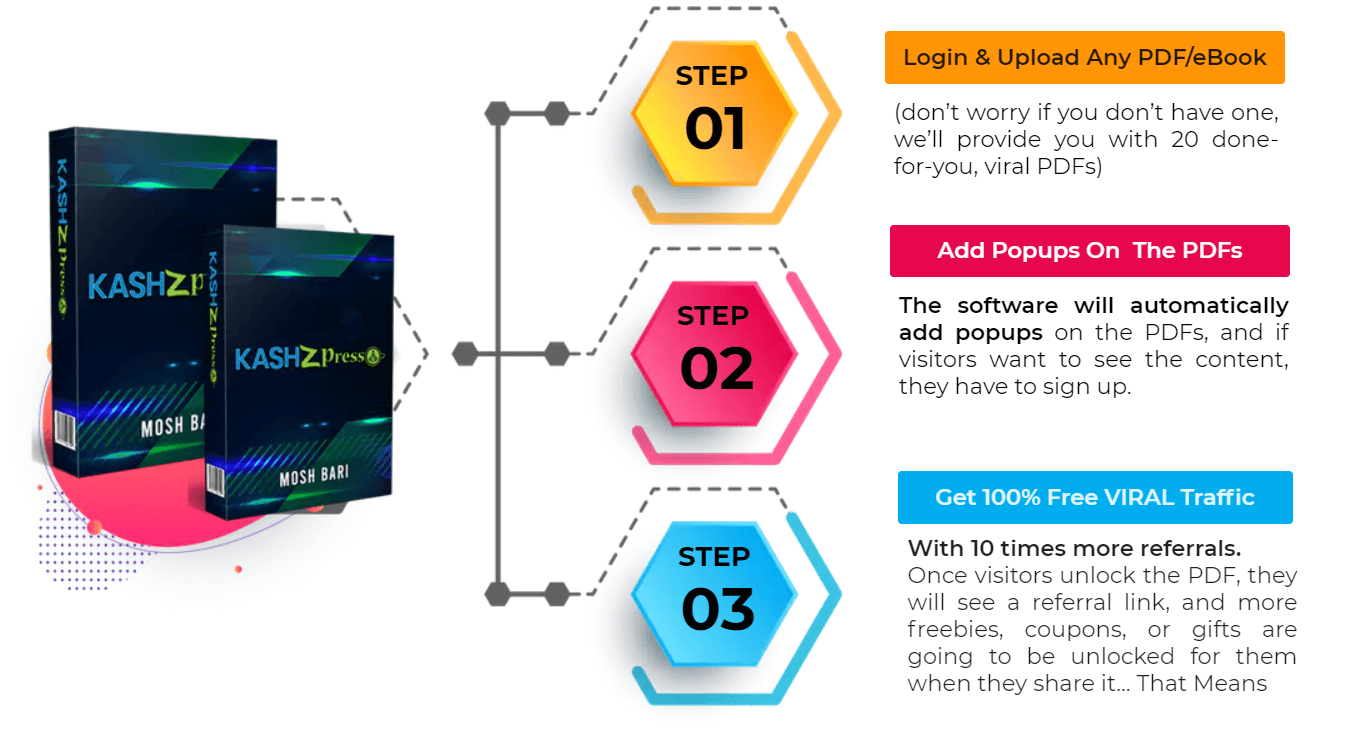 KashZPresso-Steps