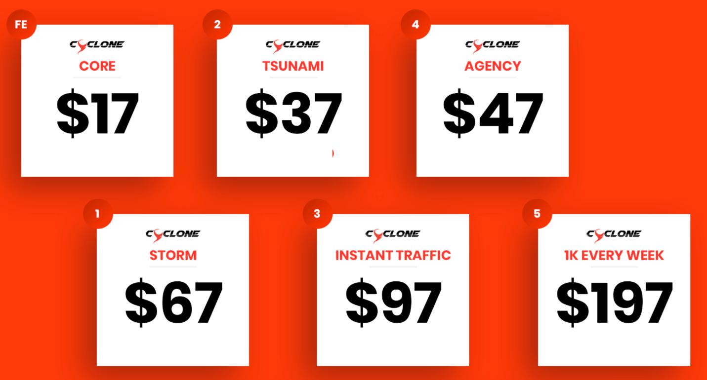 Cyclone-Price