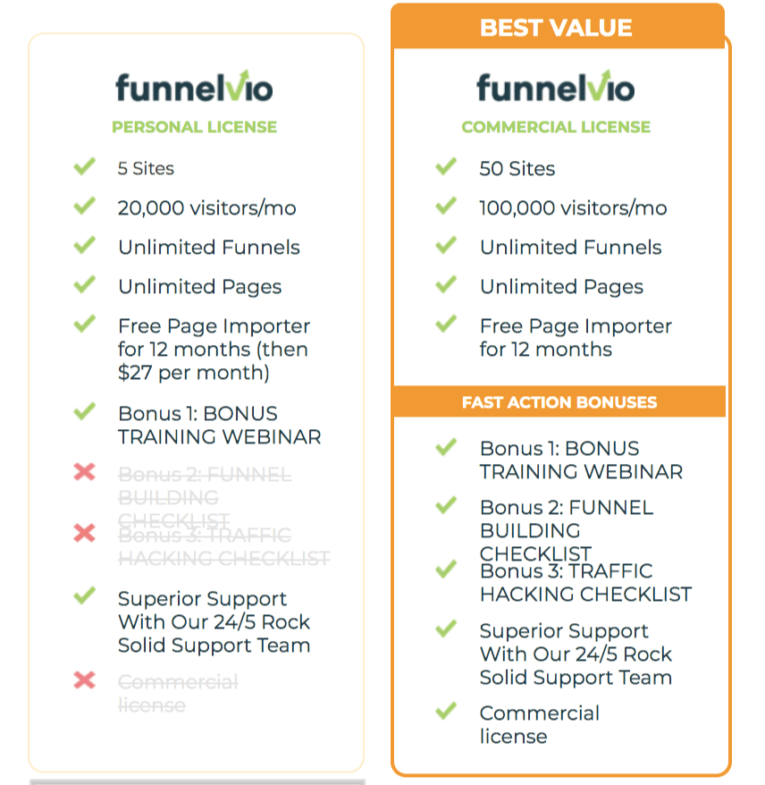 Funnelvio-Frontend Price