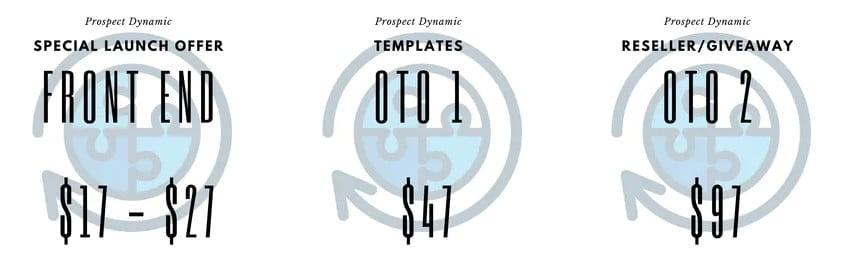 Prospect-Dynamic-oto