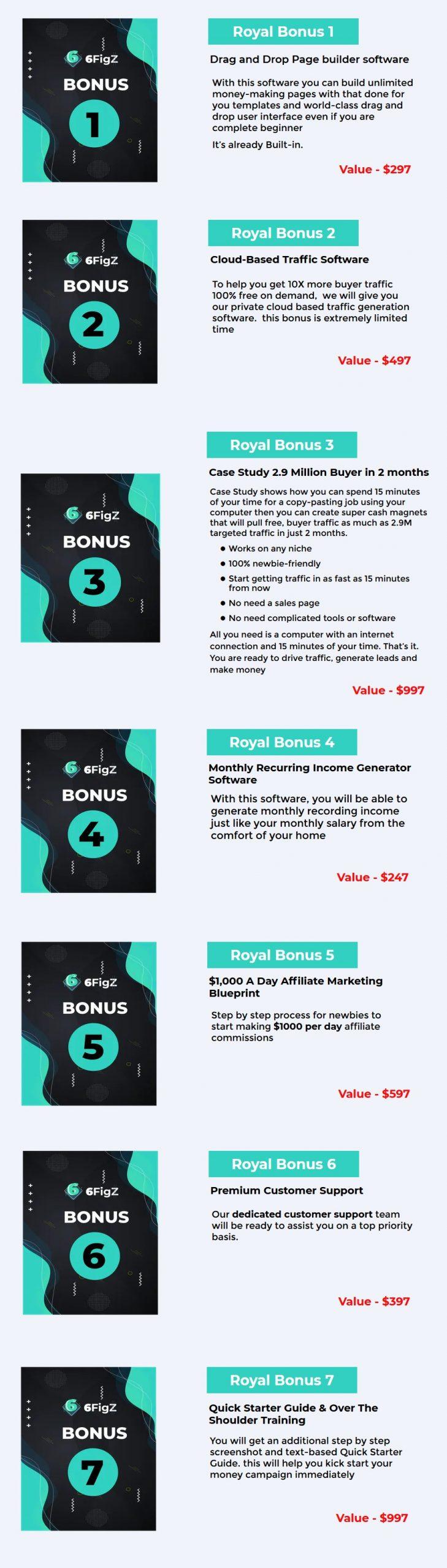6FigZ-bonus